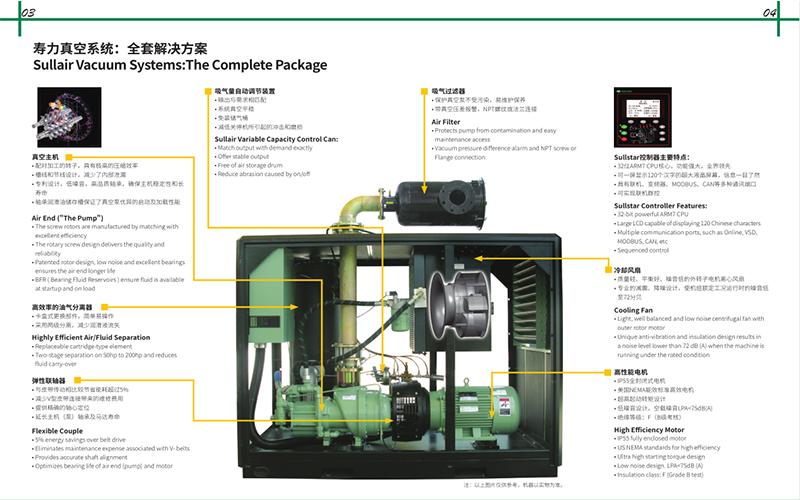寿力螺杆式真空泵技术参数
