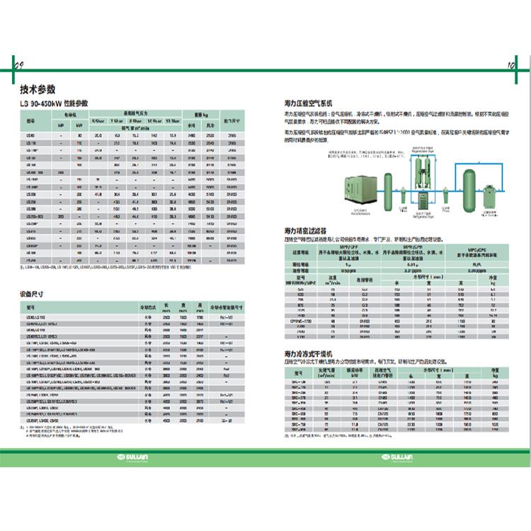 寿力LS螺杆式空压机技术参数